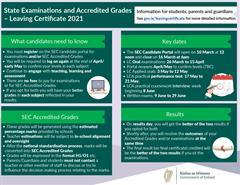 Accredited Grades